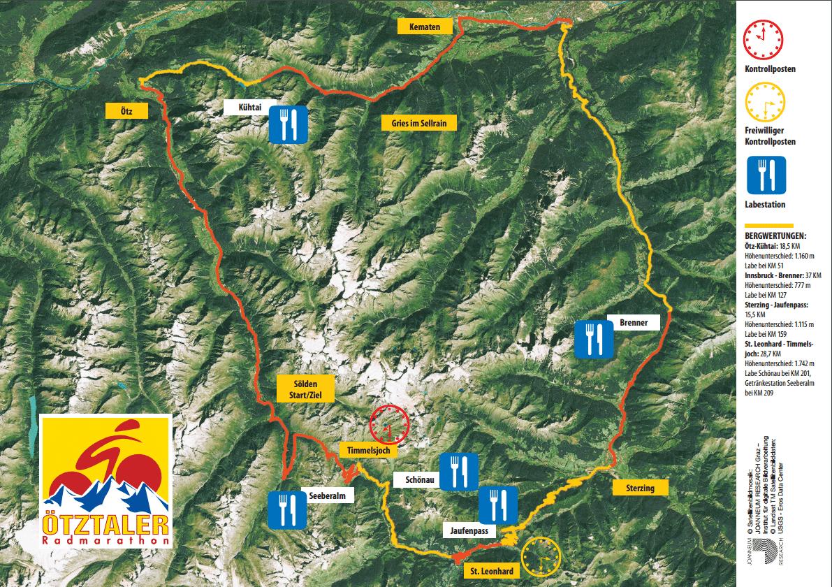 Strecke Ötztaler Radmarathon Sölden Ötz Kühtai Innsbruck Brenner Gasteig Jaufenpass St. Leonhard Timmelsjoch - Mentalcoach Michael Deutschmann - Mentalcoaching Hypnose Seminare - Mental Austria - Ötztal Tirol - Erfolg Success