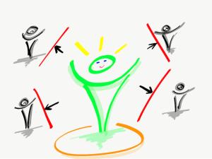Abgrenzen Leistungssportler Spitzensportler Unternehmer Führungskraft Führungskräfte - Mentalcoach Michael Deutschmann - Mentalcoaching Hypnose Seminare - Mental Austria - Ötztal Tirol - Erfolg Success