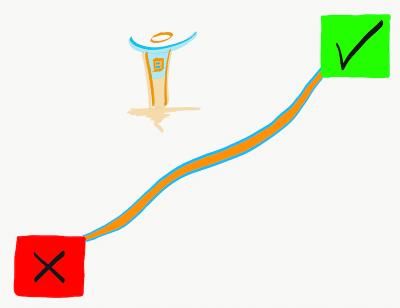 Mit dem akad. Mentalcoach Michael Deutschmann vom Problem zur Lösung - Spitzensportler und Nachwuchs-Leistungssportler am Weg zur Entscheidung - Mentalcoach Michael Deutschmann - Mentalcoaching Hypnose Seminare - Mental Austria