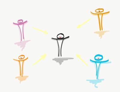 Sponsoren - Leistungslimitierende Faktoren im Leistungssport / Spitzensport - Mentaltrainer Sportmentaltrainer Mentalcoach Michael Deutschmann - Mentalcoaching Sportmentaltraining Hypnose Seminare - Mental Austria