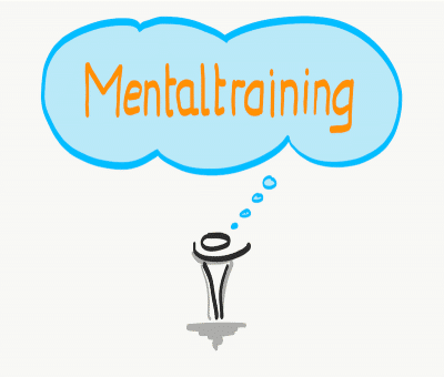 Mit Mentaltraining die Karriere vorantreiben - Arbeitnehmer - Führungskraft - Unternehmer - Sport - Leistungssport - Spitzensport - Erfolg erfolgreich Success successful - Mentaltrainer Sportmentaltrainer Supervisor Coach Mentalcoach Michael Deutschmann - Mentalcoaching Coaching Sportmentaltraining Supervision Hypnose Seminare - Sport Business Wirtschaft - Mental Austria