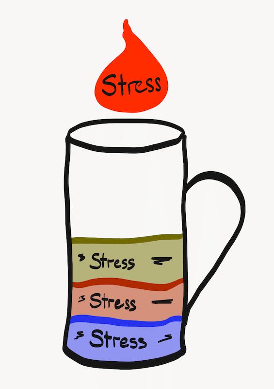 Stresshäferl - Kumulativer Stress - Mentalcoach Michael Deutschmann - Mentalcoaching Hypnose Seminare - Mental Austria
