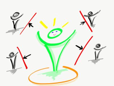 Abgrenzen - Leistungslimitierende Faktoren im Leistungssport / Spitzensport - Mentaltrainer Sportmentaltrainer Mentalcoach Michael Deutschmann - Mentalcoaching Sportmentaltraining Hypnose Seminare - Mental Austria