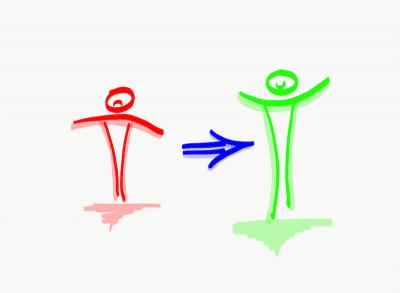Umgang mit Niederlagen - Leistungslimitierende Faktoren im Leistungssport / Spitzensport - Mentaltrainer Sportmentaltrainer Mentalcoach Michael Deutschmann - Mentalcoaching Sportmentaltraining Hypnose Seminare - Mental Austria
